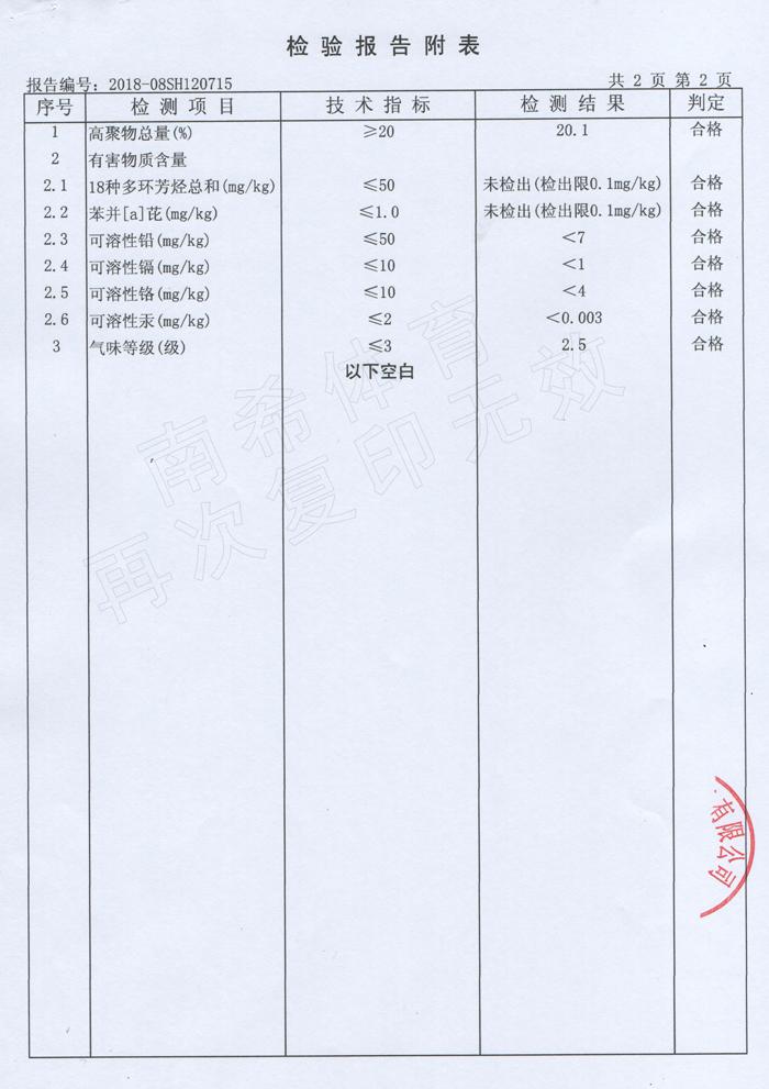 检测报告-TPE颗粒3